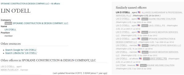 LIN O'DELL (member) -- OpenCorporates 2014-11-17 22-14-31