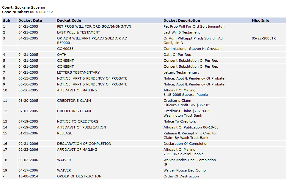 Snohomish county court dates in Australia